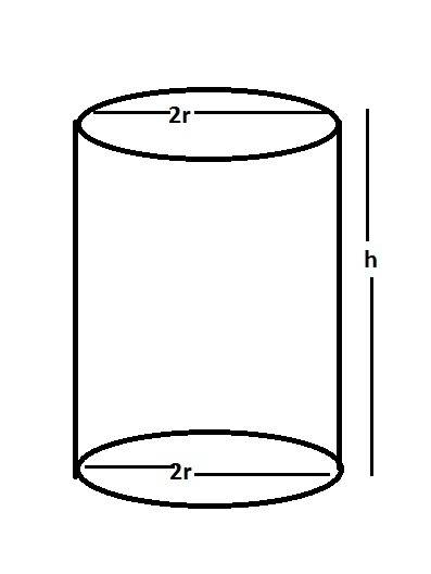 Which of the following choices describe the bases of a cylinder?  check all that apply.  a. discs b.