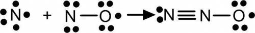 Many free radicals combine to form molecules that do not contain any unpaired electrons. The driving